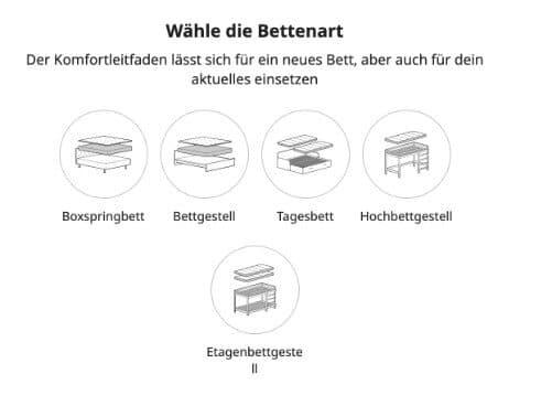IKEA-Matratzen Empfehlung - Wähle die Bettenart