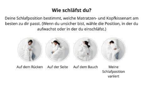 IKEA-Matratzen Empfehlung - Wähle wie Du schläfst