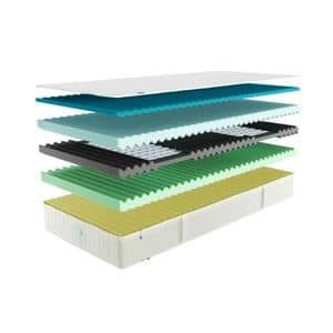 ColourSleep Pro Breeze Matratze